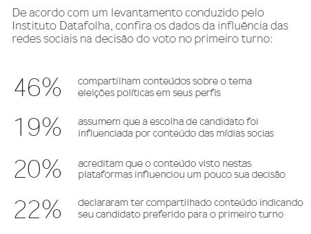 Eleições e Redes Sociais 3.jpg
