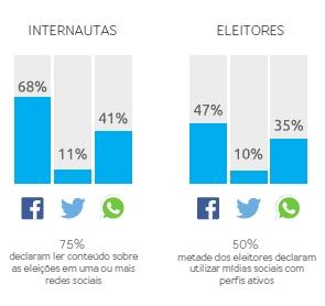 Eleições e Redes Sociais 4.jpg