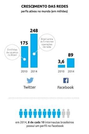 Eleições e Redes Sociais.jpg